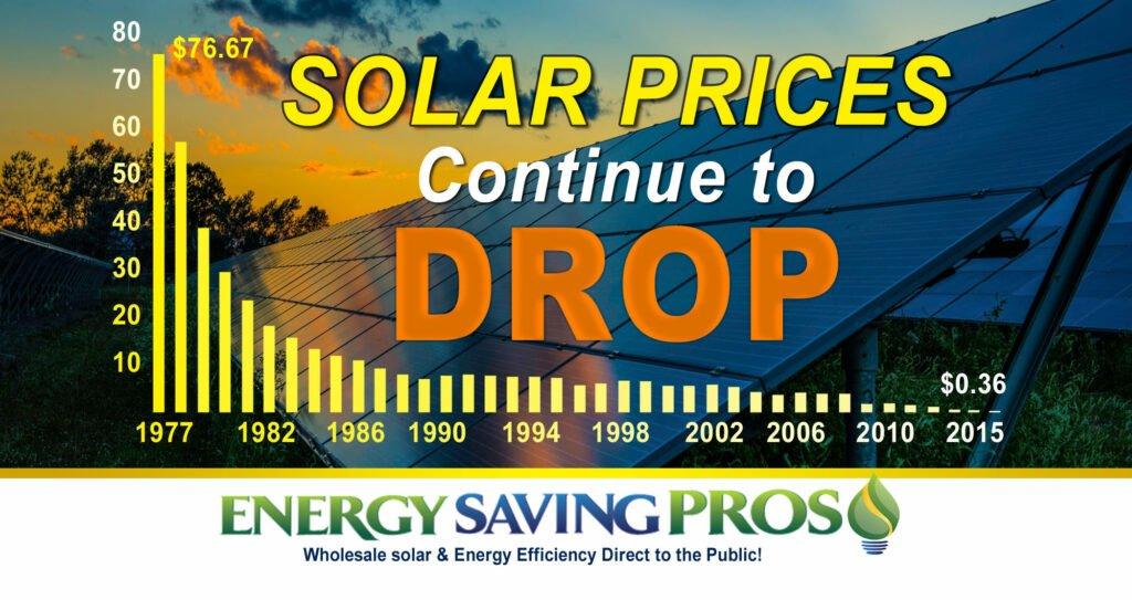 Solar Prices Continue to Drop